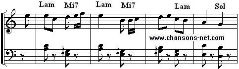 chanson rencontre sur le net